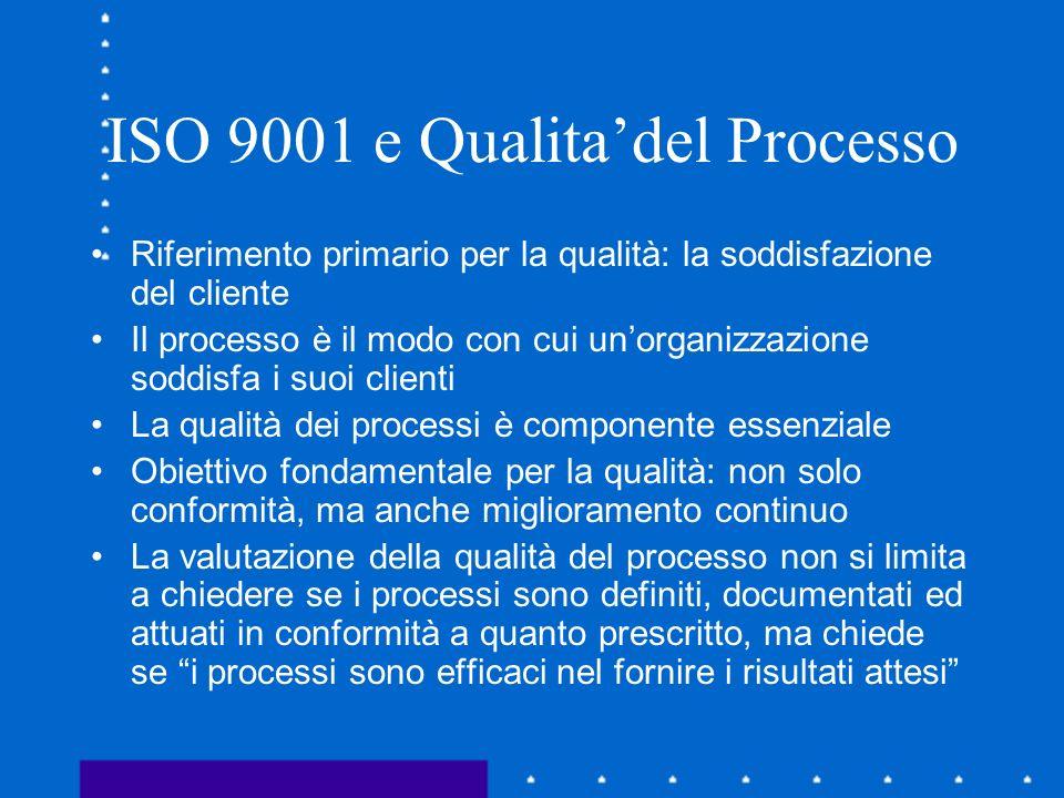ISO 9001 e Qualitadel Processo Riferimento primario per la qualità: la soddisfazione del cliente Il processo è il modo con cui unorganizzazione soddisfa i suoi clienti La qualità dei processi è componente essenziale Obiettivo fondamentale per la qualità: non solo conformità, ma anche miglioramento continuo La valutazione della qualità del processo non si limita a chiedere se i processi sono definiti, documentati ed attuati in conformità a quanto prescritto, ma chiede se i processi sono efficaci nel fornire i risultati attesi