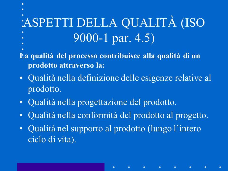 ASPETTI DELLA QUALITÀ (ISO 9000-1 par.