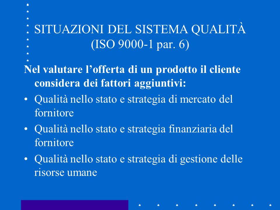 SITUAZIONI DEL SISTEMA QUALITÀ (ISO 9000-1 par.
