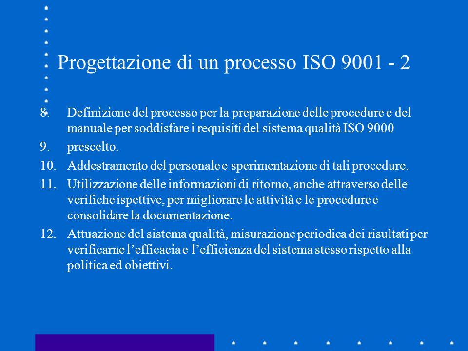 Progettazione di un processo ISO 9001 - 2 8.Definizione del processo per la preparazione delle procedure e del manuale per soddisfare i requisiti del sistema qualità ISO 9000 9.prescelto.
