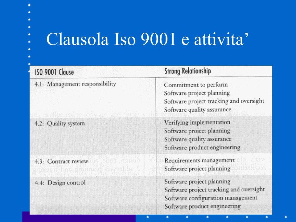 Clausola Iso 9001 e attivita