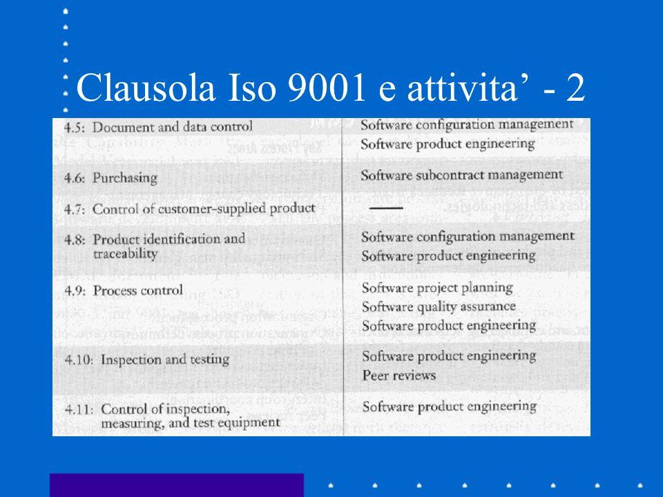 Clausola Iso 9001 e attivita - 2
