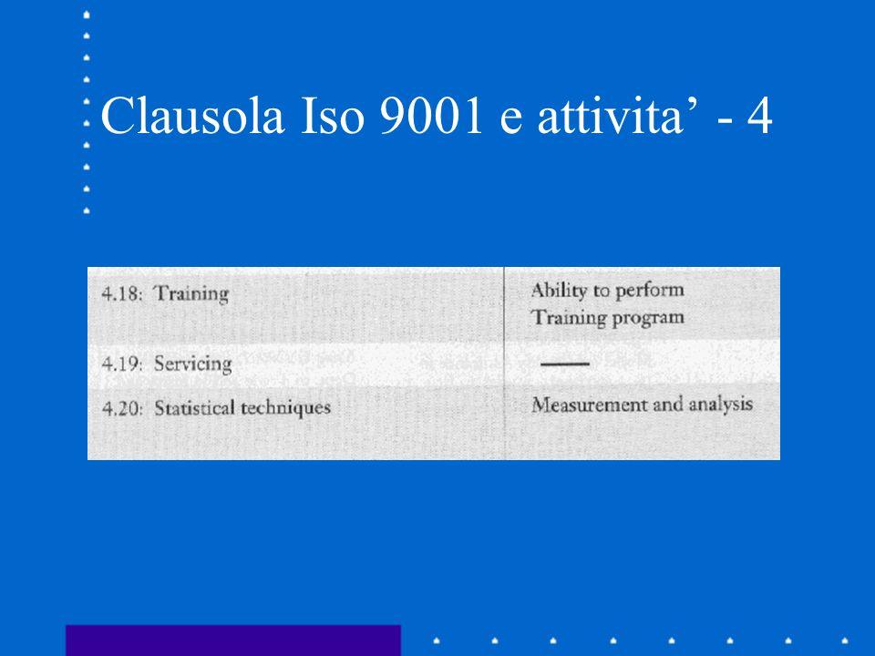 Clausola Iso 9001 e attivita - 4