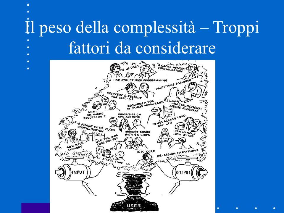 Il peso della complessità – Troppi fattori da considerare