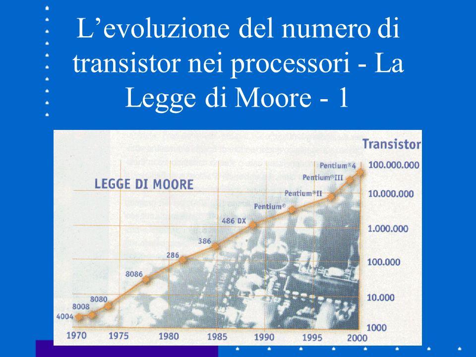 Levoluzione del numero di transistor nei processori - La Legge di Moore - 1