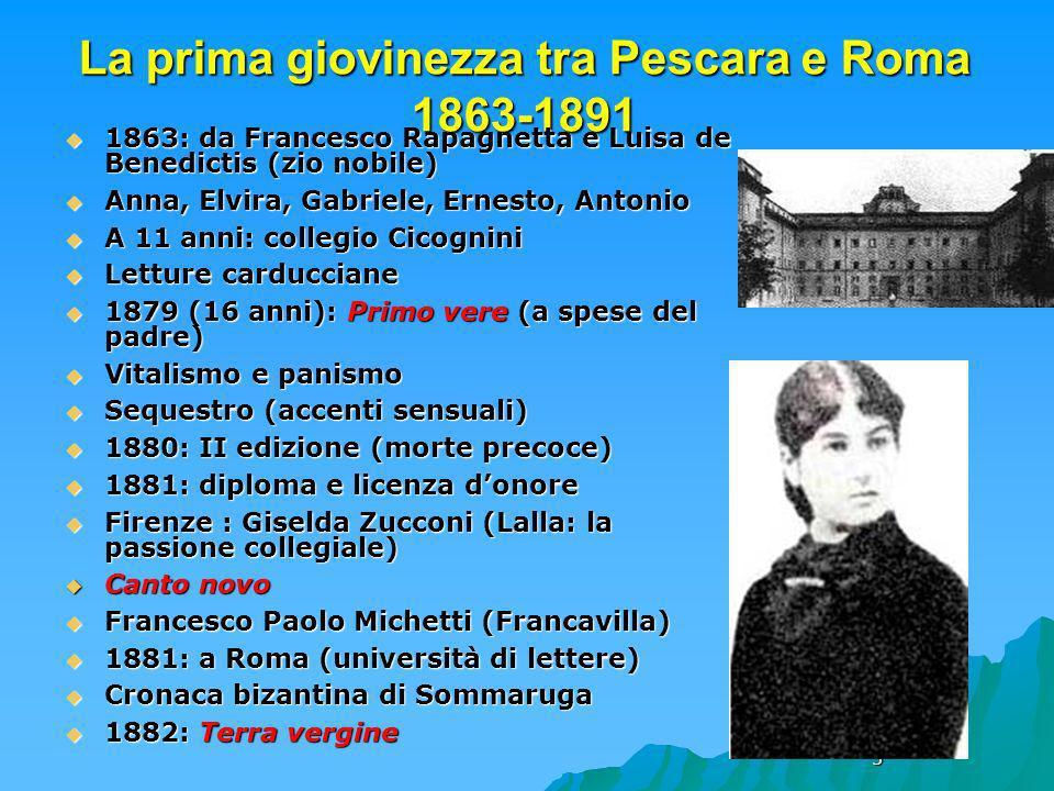 3 La prima giovinezza tra Pescara e Roma 1863-1891 1863: da Francesco Rapagnetta e Luisa de Benedictis (zio nobile) 1863: da Francesco Rapagnetta e Lu