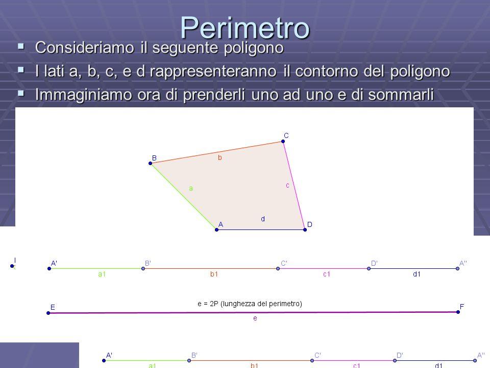 Perimetro Consideriamo il seguente poligono Consideriamo il seguente poligono I lati a, b, c, e d rappresenteranno il contorno del poligono I lati a,