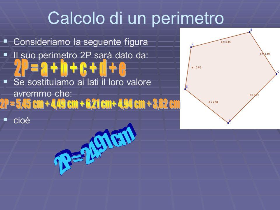 Calcolo di un perimetro Consideriamo la seguente figura Il suo perimetro 2P sarà dato da: Se sostituiamo ai lati il loro valore avremmo che: cioè