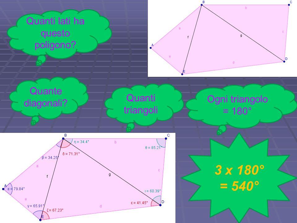 Quanti lati ha questo poligono? Quante diagonali? Quanti triangoli Ogni triangolo = 180° 3 x 180° = 540°