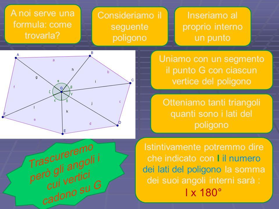 A noi serve una formula: come trovarla? Consideriamo il seguente poligono Inseriamo al proprio interno un punto Uniamo con un segmento il punto G con