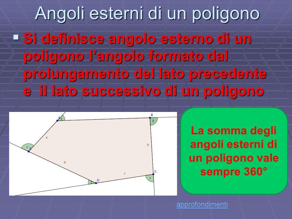 Angoli esterni di un poligono Si definisce angolo esterno di un poligono langolo formato dal prolungamento del lato precedente e il lato successivo di