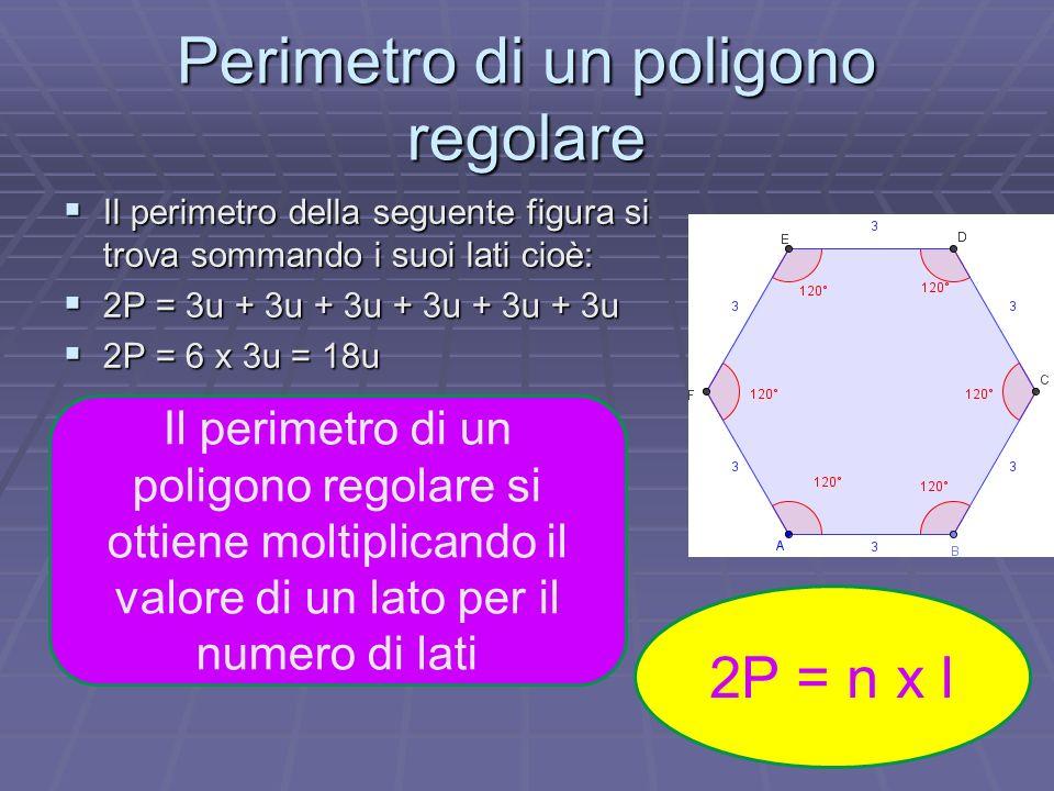 Perimetro di un poligono regolare Il perimetro della seguente figura si trova sommando i suoi lati cioè: Il perimetro della seguente figura si trova s