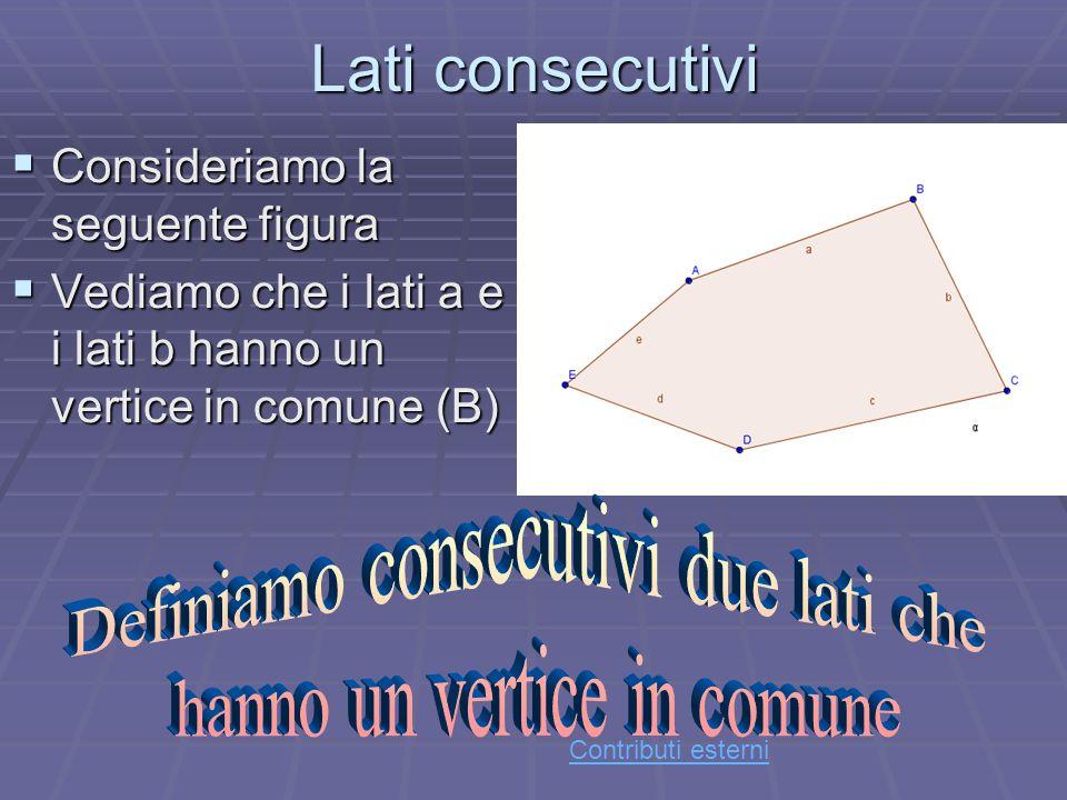 Lati consecutivi Consideriamo la seguente figura Consideriamo la seguente figura Vediamo che i lati a e i lati b hanno un vertice in comune (B) Vediam