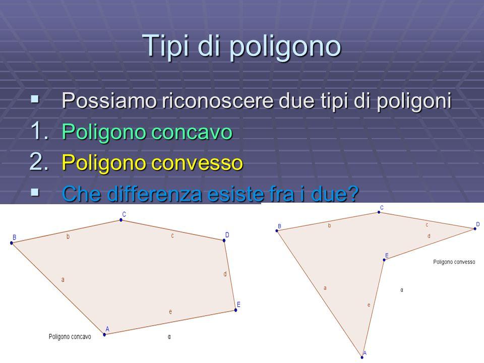 Tipi di poligono Possiamo riconoscere due tipi di poligoni Possiamo riconoscere due tipi di poligoni 1. Poligono concavo 2. Poligono convesso Che diff