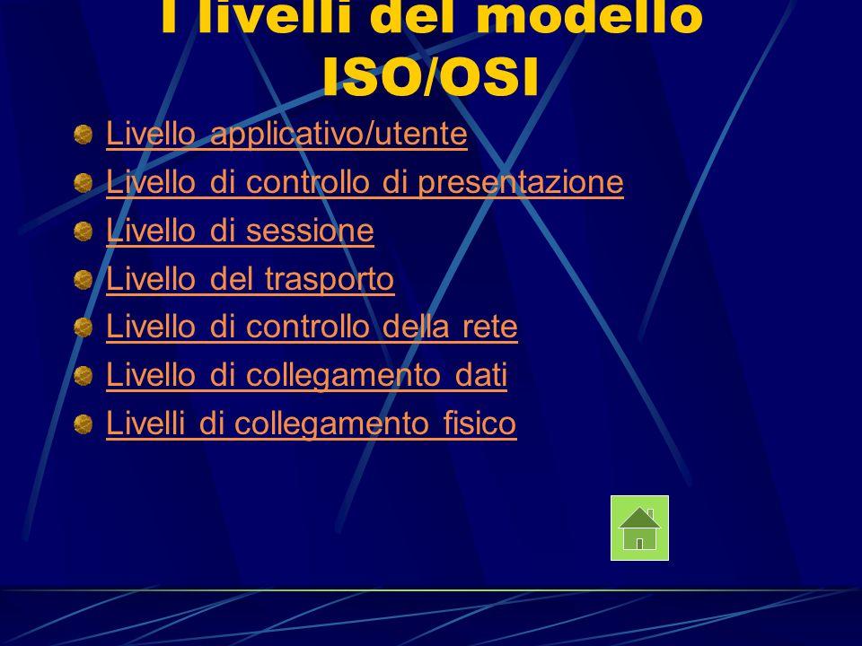 I livelli del modello ISO/OSI Livello applicativo/utente Livello di controllo di presentazione Livello di sessione Livello del trasporto Livello di co