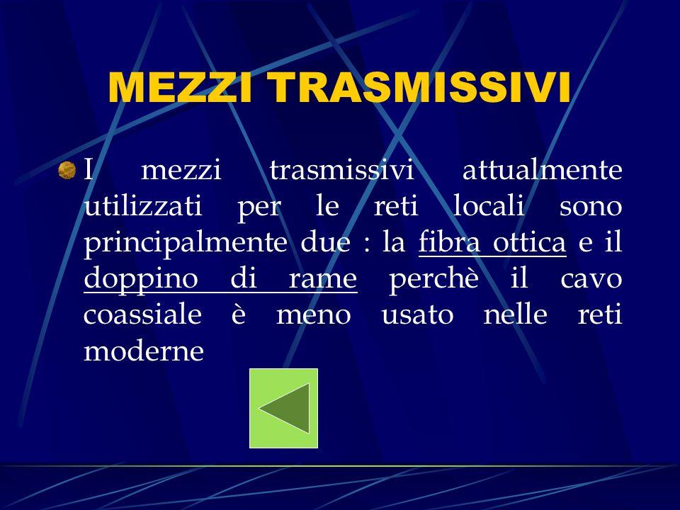 MEZZI TRASMISSIVI I mezzi trasmissivi attualmente utilizzati per le reti locali sono principalmente due : la fibra ottica e il doppino di rame perchè