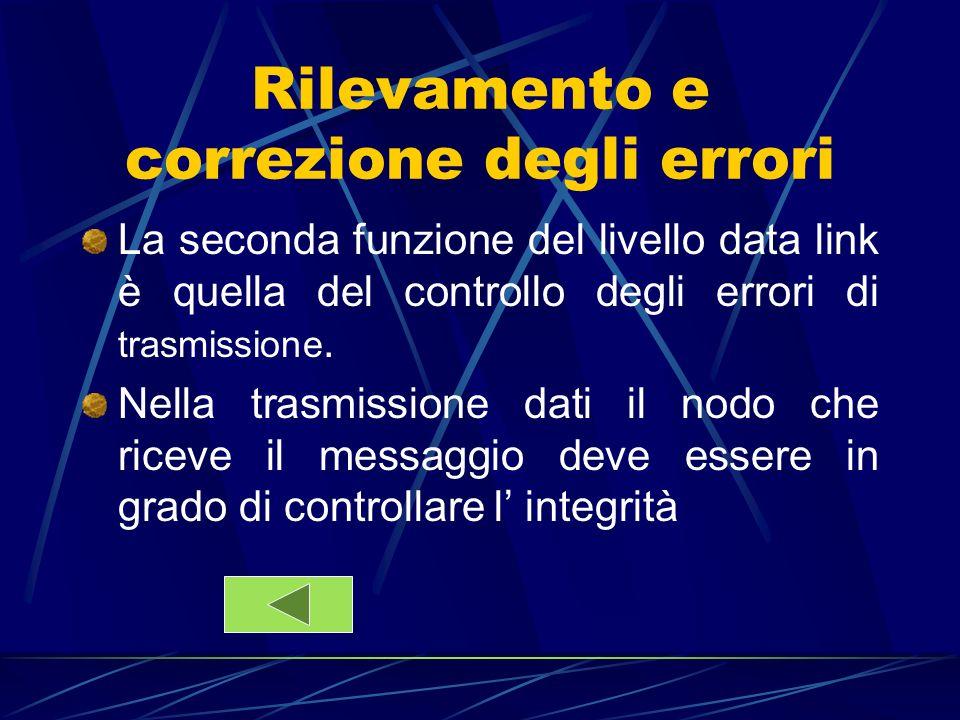 Rilevamento e correzione degli errori La seconda funzione del livello data link è quella del controllo degli errori di trasmissione. Nella trasmission