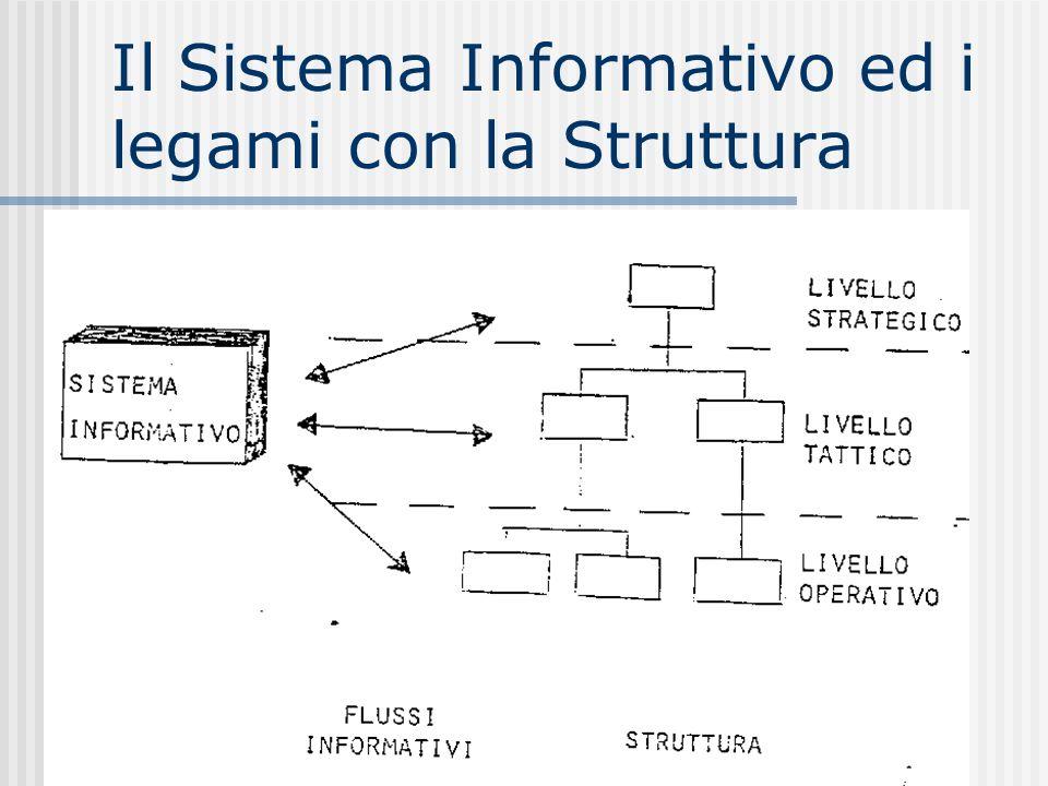 Il Sistema Informativo ed i legami con la Struttura