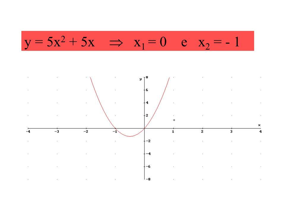 y = 5x 2 + 5x x 1 = 0 e x 2 = - 1