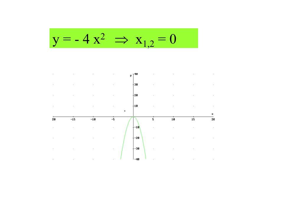 y = - 4 x 2 x 1,2 = 0