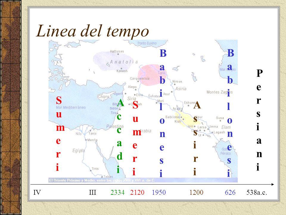 Linea del tempo IV III 2334 2120 1950 1200 626 538a.c. SumeriSumeri AccadiAccadi SumeriSumeri BabilonesiBabilonesi AssiriAssiri BabilonesiBabilonesi P