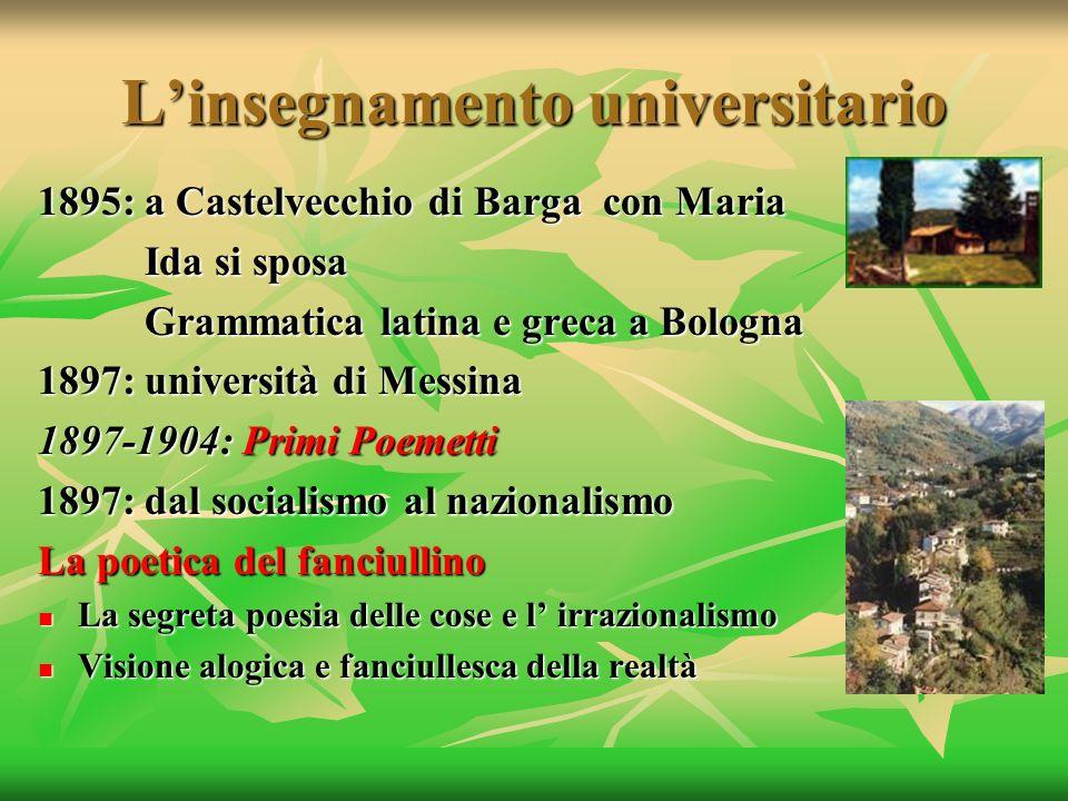 Linsegnamento universitario 1895: a Castelvecchio di Barga con Maria Ida si sposa Grammatica latina e greca a Bologna 1897: università di Messina 1897