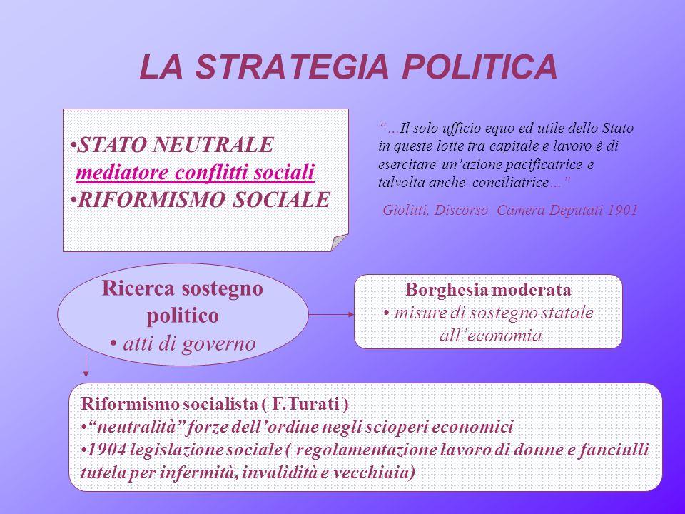 DISEGNO POLITICO funzionale a OBIETTIVO ECONOMICO Decollo industriale OBIETTIVO POLITICO Consolidamento stato liberale in un contesto caratterizzato d