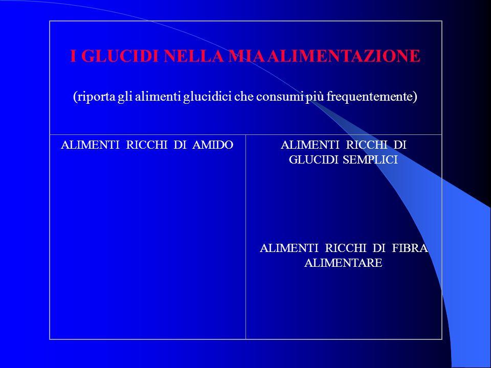 I GLUCIDI NELLA MIA ALIMENTAZIONE (riporta gli alimenti glucidici che consumi più frequentemente) ALIMENTI RICCHI DI AMIDO ALIMENTI RICCHI DI GLUCIDI