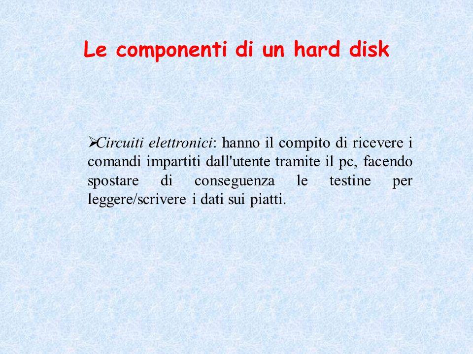 Le componenti di un hard disk Circuiti elettronici: hanno il compito di ricevere i comandi impartiti dall'utente tramite il pc, facendo spostare di co