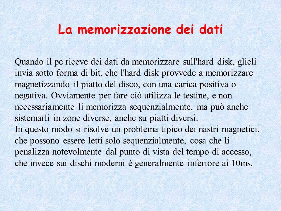 La memorizzazione dei dati Quando il pc riceve dei dati da memorizzare sull'hard disk, glieli invia sotto forma di bit, che l'hard disk provvede a mem