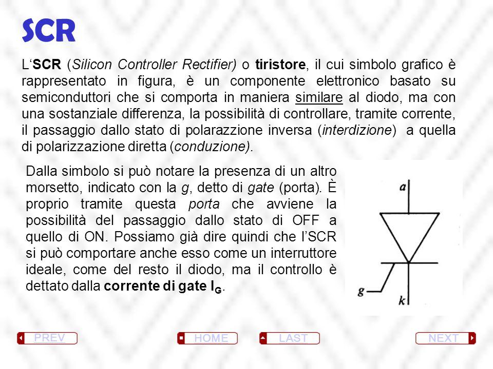 SCR NEXT LAST HOME PREV LSCR (Silicon Controller Rectifier) o tiristore, il cui simbolo grafico è rappresentato in figura, è un componente elettronico