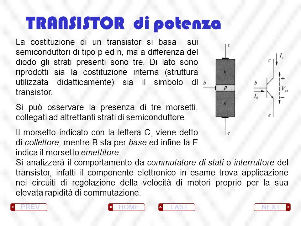 TRANSISTOR di potenza La costituzione di un transistor si basa sui semiconduttori di tipo p ed n, ma a differenza del diodo gli strati presenti sono t
