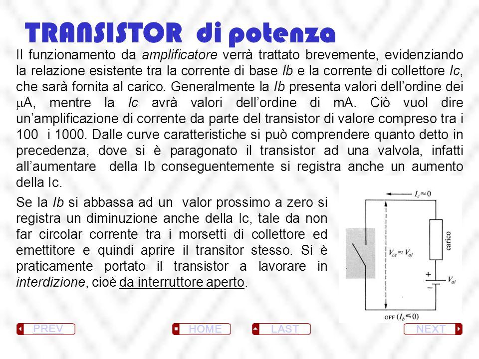 TRANSISTOR di potenza Il funzionamento da amplificatore verrà trattato brevemente, evidenziando la relazione esistente tra la corrente di base Ib e la