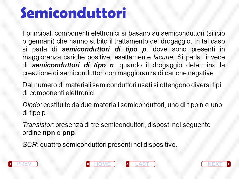 SCR NEXT LAST HOME PREV Linnesco del tiristore avviene anche con impulsi di corrente, cioè con correnti (valori compresi tra le decine e le centinaia di mA) che hanno brevissima durata (qualche microsecondo).
