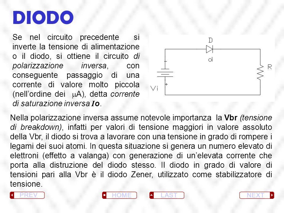 DIODO Se nel circuito precedente si inverte la tensione di alimentazione o il diodo, si ottiene il circuito di polarizzazione inversa, con conseguente