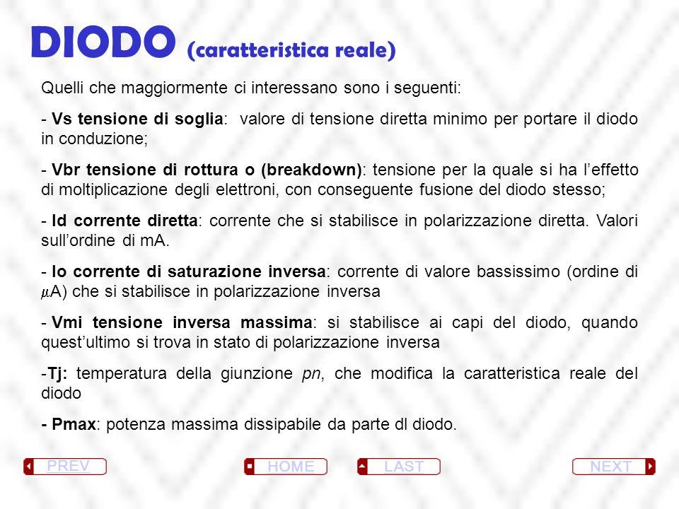 DIODO (caratteristica reale) NEXT LAST HOME PREV Quelli che maggiormente ci interessano sono i seguenti: - Vs tensione di soglia: valore di tensione d