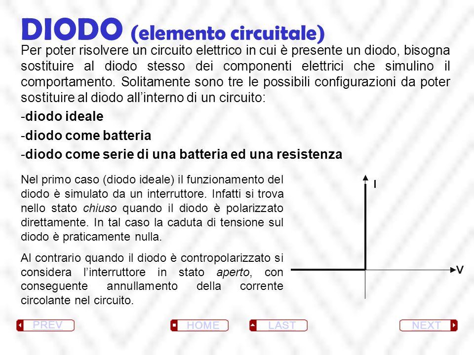 DIODO (elemento circuitale) NEXT LAST HOME PREV Sostituendo al diodo in un circuito una batteria di f.e.m., la conduzione avviene solo quando la tensione applicata ai capi del diodo supera la tensione di soglia.