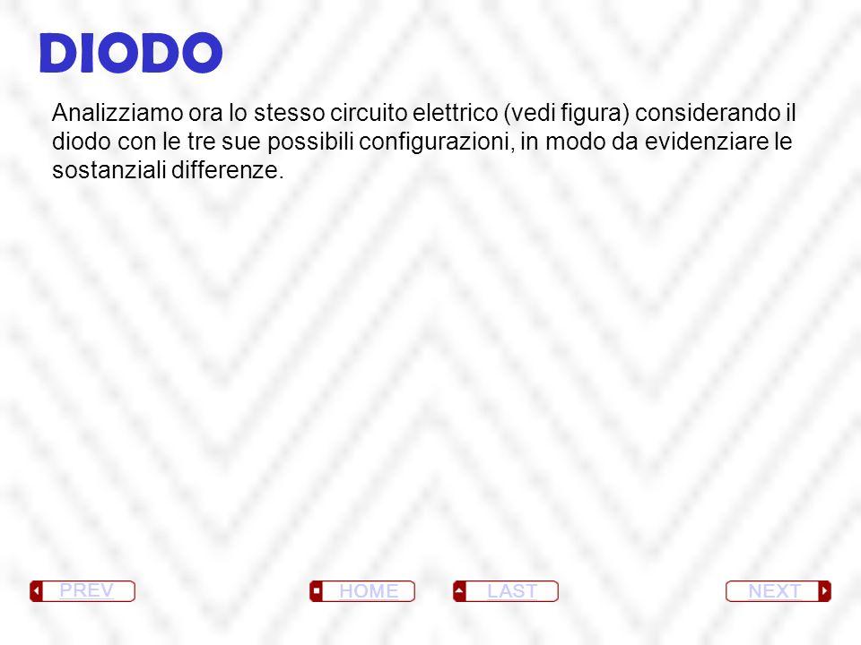 DIODO NEXT LAST HOME PREV Alla luce di quanto esposto in precedenza si può definire un diodo come un elemento circuitale comandato dalla tensione.