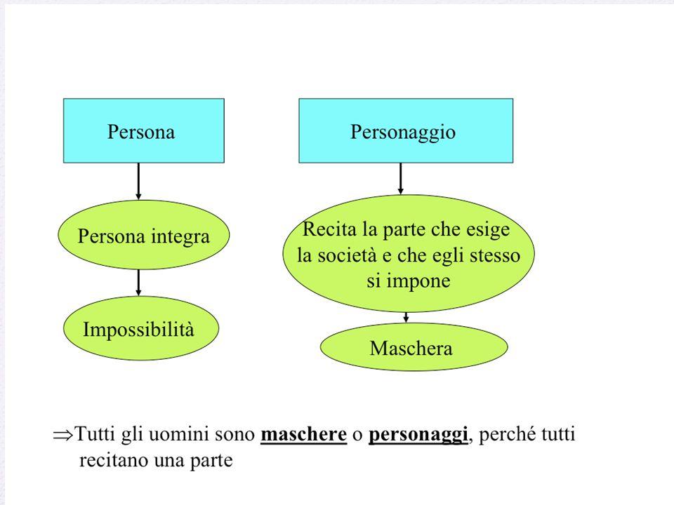 VOLTO E MASCHERA (2) Il personaggio: sceglie lincoscienza, lipocrisia, ladeguamento passivo alle forme (è la maschera) vive consapevolmente, amarament