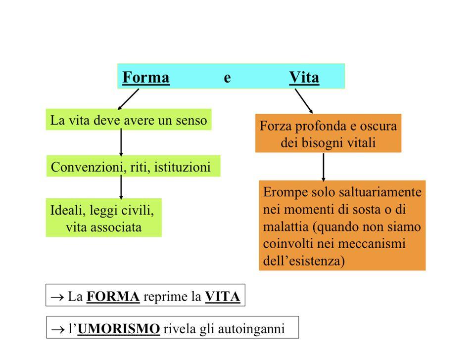 FLUSSO E FORMA (2) Le forme sono i concetti, gli ideali a cui vorremmo serbarci coerenti, sono le finzioni che noi ci creiamo, sono le condizioni, lo
