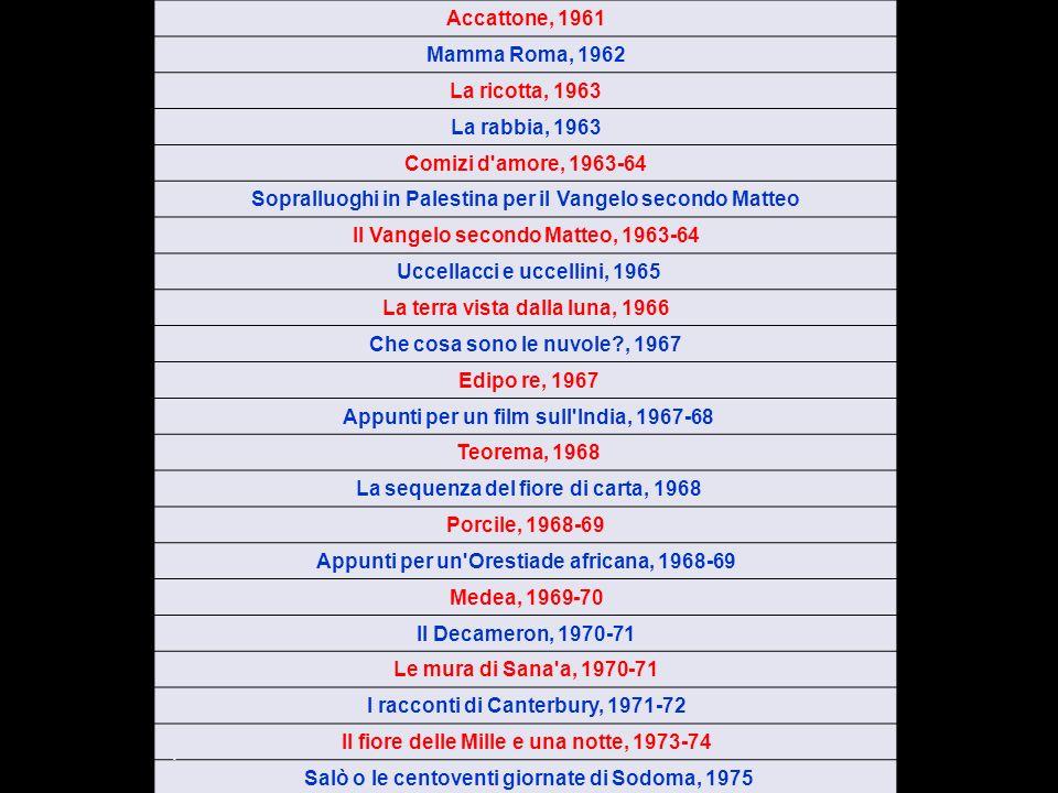 Accattone, 1961 Mamma Roma, 1962 La ricotta, 1963 La rabbia, 1963 Comizi d'amore, 1963-64 Sopralluoghi in Palestina per il Vangelo secondo Matteo Il V