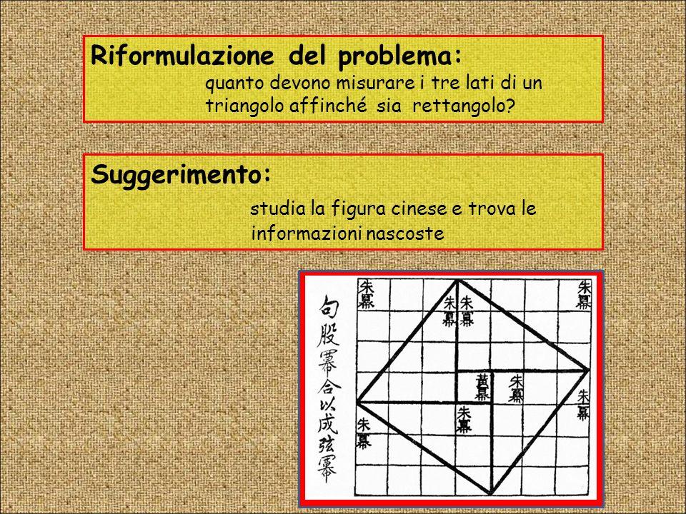 Suggerimento: studia la figura cinese per trovare le informazioni nascoste.