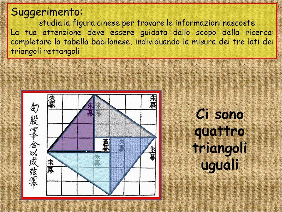 Il greco Pitagora (575 a.c – 495 a.c.) ha generalizzato la relazione che sussiste tra i tre lati dei triangoli equilateri, enunciando il teorema: In un triangolo rettangolo, l area del quadrato costruito sull ipotenusa è equivalente alla somma delle aree dei quadrati costruiti sui due cateti.
