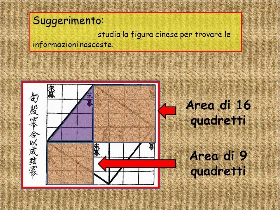 Area di 16 quadretti Area di 9 quadretti Area di 25 quadretti