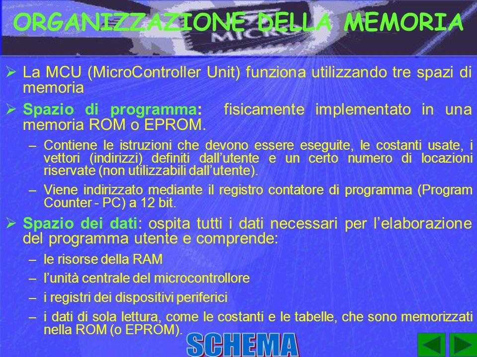 ORGANIZZAZIONE DELLA MEMORIA La MCU (MicroController Unit) funziona utilizzando tre spazi di memoria Spazio di programma: fisicamente implementato in una memoria ROM o EPROM.