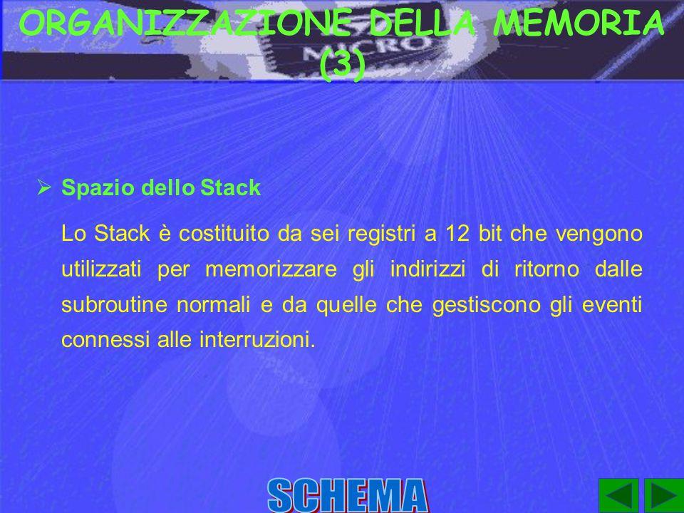 ORGANIZZAZIONE DELLA MEMORIA (3) Spazio dello Stack Lo Stack è costituito da sei registri a 12 bit che vengono utilizzati per memorizzare gli indirizzi di ritorno dalle subroutine normali e da quelle che gestiscono gli eventi connessi alle interruzioni.