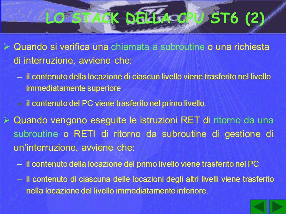 LO STACK DELLA CPU ST6 (2) Quando si verifica una chiamata a subroutine o una richiesta di interruzione, avviene che: –il contenuto della locazione di ciascun livello viene trasferito nel livello immediatamente superiore –il contenuto del PC viene trasferito nel primo livello.