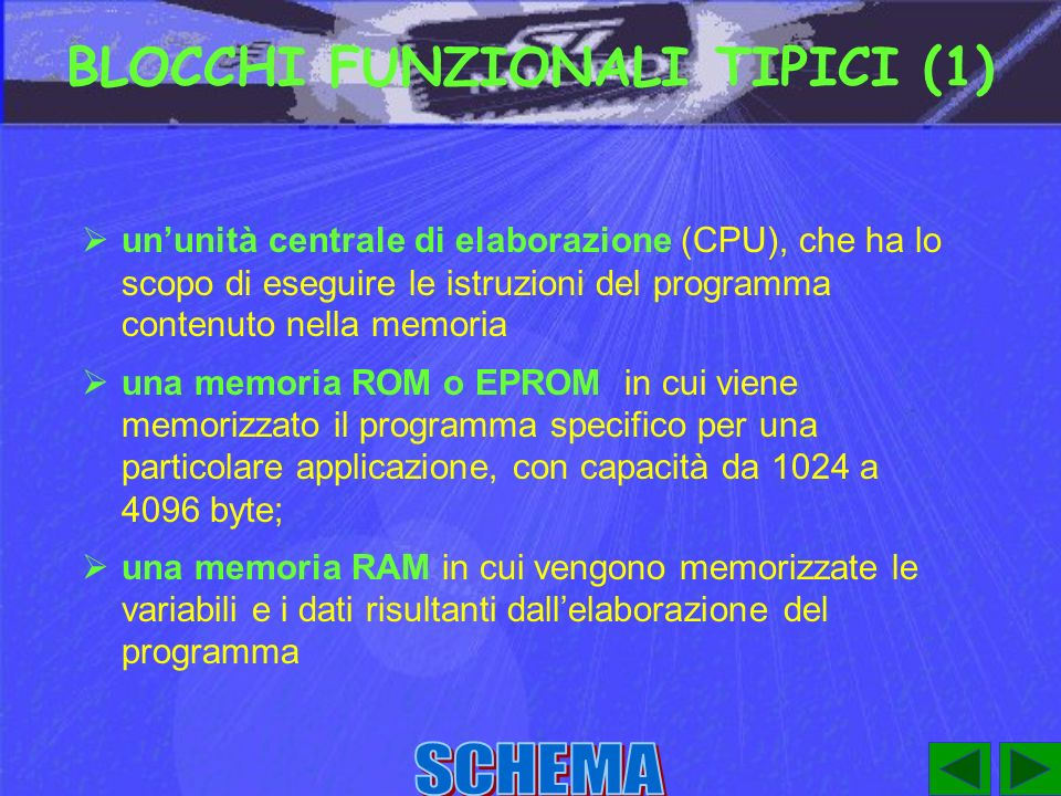 BLOCCHI FUNZIONALI TIPICI (1) ununità centrale di elaborazione (CPU), che ha lo scopo di eseguire le istruzioni del programma contenuto nella memoria una memoria ROM o EPROM in cui viene memorizzato il programma specifico per una particolare applicazione, con capacità da 1024 a 4096 byte; una memoria RAM in cui vengono memorizzate le variabili e i dati risultanti dallelaborazione del programma