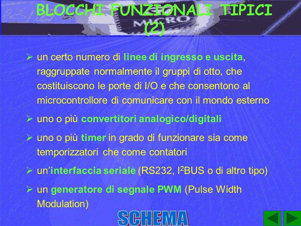 BLOCCHI FUNZIONALI TIPICI (2) un certo numero di linee di ingresso e uscita, raggruppate normalmente il gruppi di otto, che costituiscono le porte di I/O e che consentono al microcontrollore di comunicare con il mondo esterno uno o più convertitori analogico/digitali uno o più timer in grado di funzionare sia come temporizzatori che come contatori uninterfaccia seriale (RS232, I 2 BUS o di altro tipo) un generatore di segnale PWM (Pulse Width Modulation)