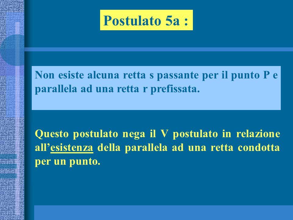 Postulato 5a : Non esiste alcuna retta s passante per il punto P e parallela ad una retta r prefissata. Questo postulato nega il V postulato in relazi